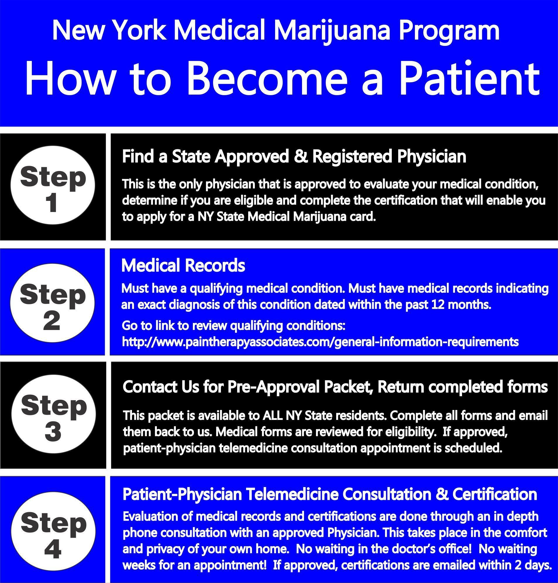 Medical marijuana certifications photos xflitez Images
