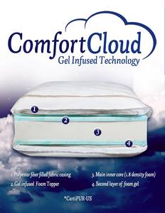 Comfort cloud tear sheet