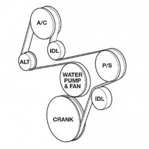 Ford Tauru Engine Belt Routing Diagram
